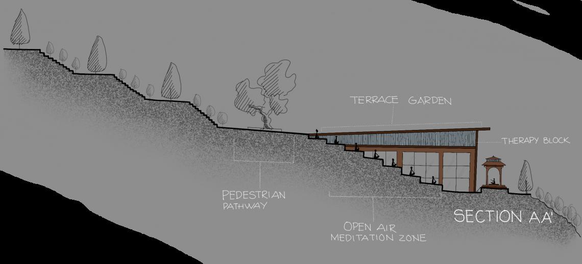 Site Section of Lazeem